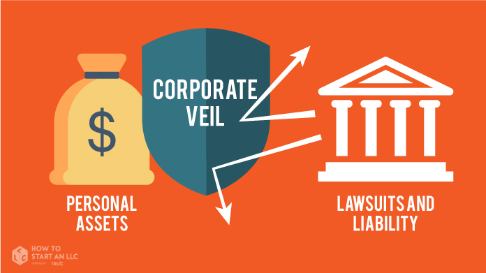 Maintain Your LLC'S Corporate Veil Image