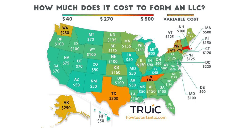 A map of the United States showing the cost to form an LLC in each state