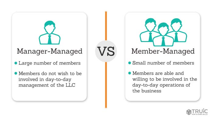 Management by Members or Managers Image