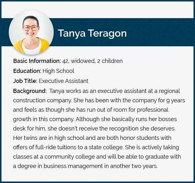 Tanya Teragon Persona