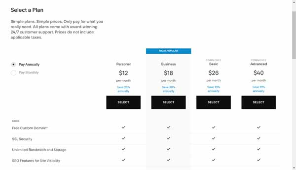 Comparison of Weebly versus Squarespace.