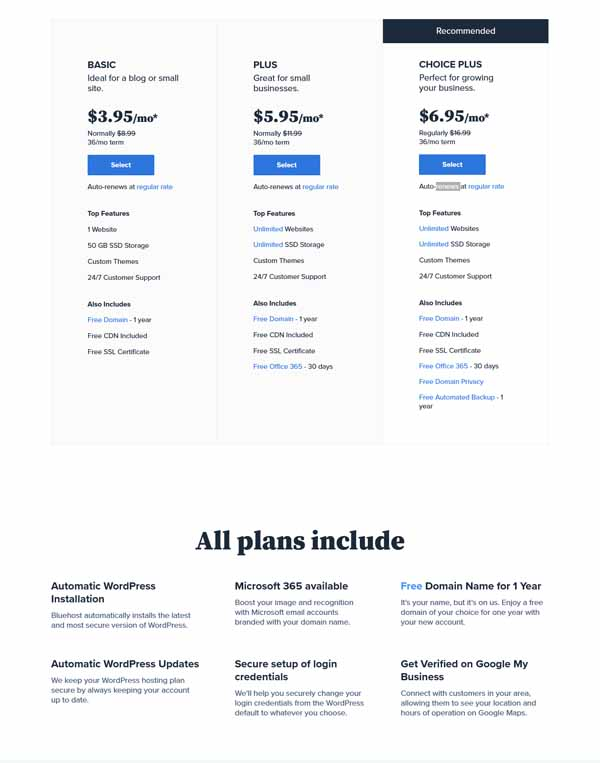 Comparison of Shopify versus Wordpress.