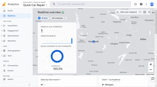 Google Analytics real time visitors screen.