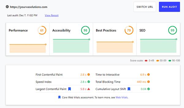 Screenshot of Wix's website development performance overview