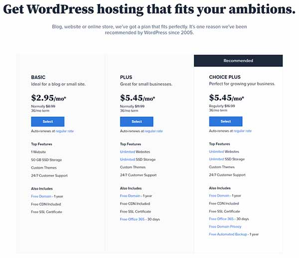 WordPress hosting prices and plans.