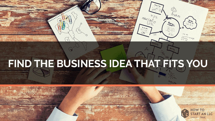 Business Ideas: Find the Idea That Fits You Image