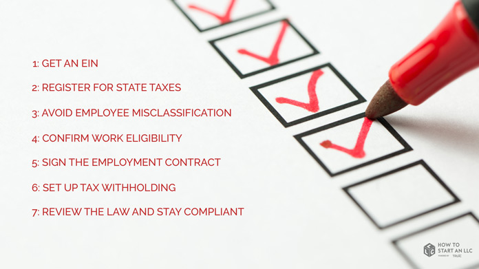 Closeup of the hiring compliance checklist being checked off