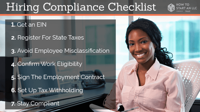 A hiring compliance checklist
