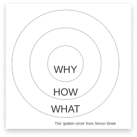 Golden Circle Image
