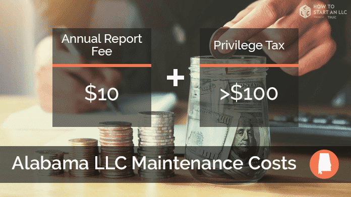 Cost to Maintain an LLC in Alabama
