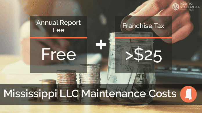 Cost to Maintain an LLC in Mississippi