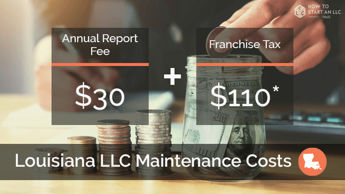 Cost to Maintain an LLC in Louisiana