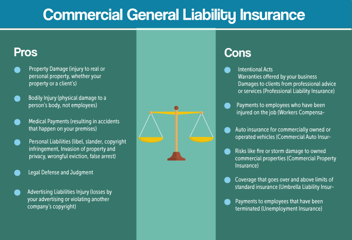 A table showing the pros and cons of commercial general liability insurance
