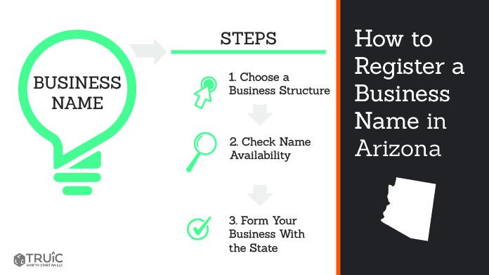 Graphic showing how to register your business name in Arizona.