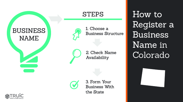Graphic showing how to register your business name in Colorado.