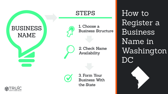 Learn how to name a Washington D.C. business