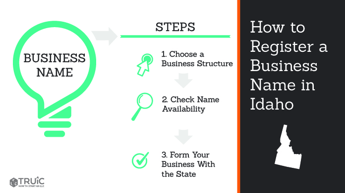 Learn how to name a Idaho business