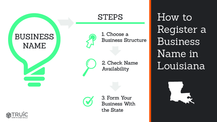 Learn how to name a Louisiana business