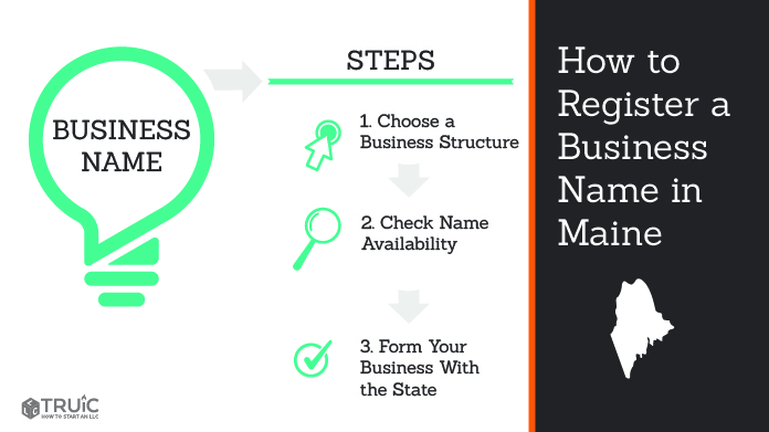 Graphic showing how to register your business name in Maine.