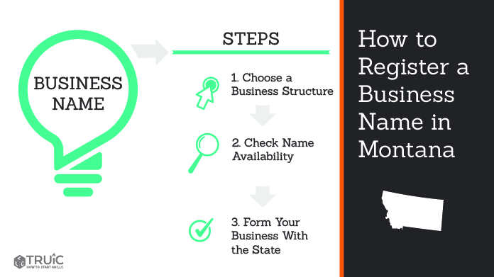 Graphic showing how to register your business name in Montana.