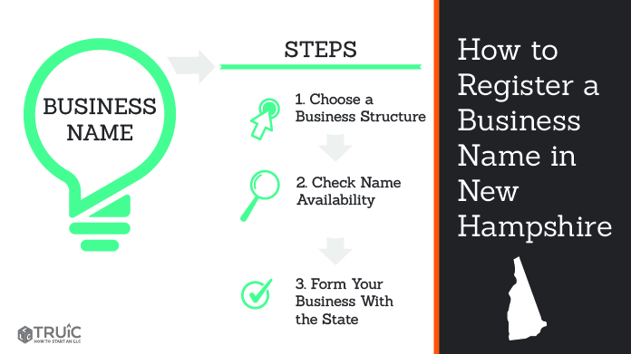 Learn how to name a New Hampshire business