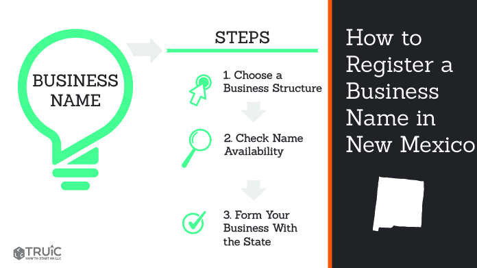 Graphic showing how to register your business name in New Mexico.