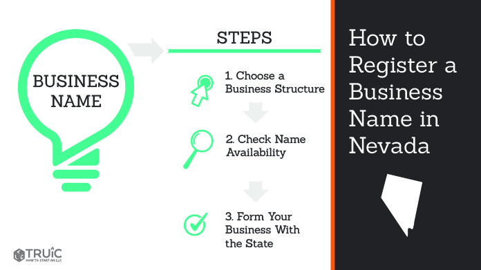 Learn how to name a Nevada business