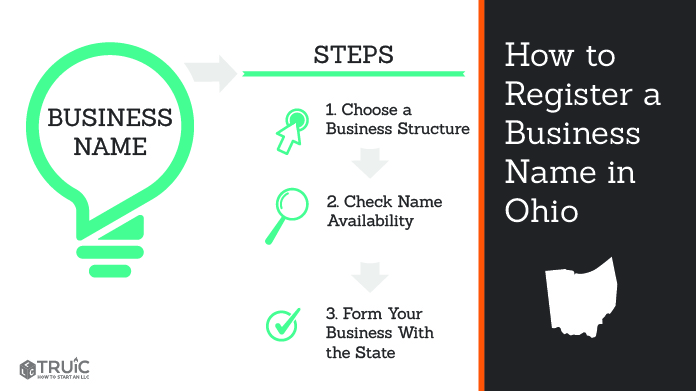 Learn how to name a Ohio business