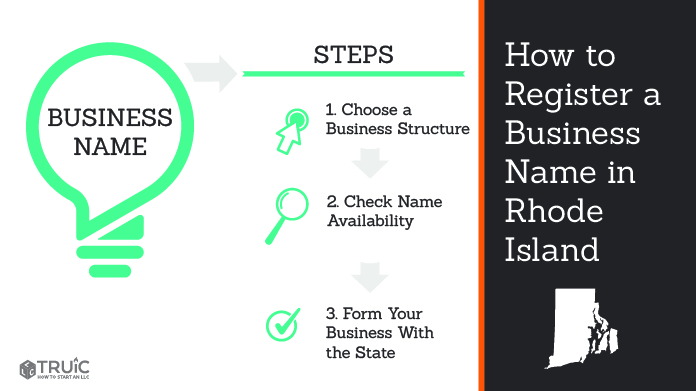 Learn how to name a Rhode Island business