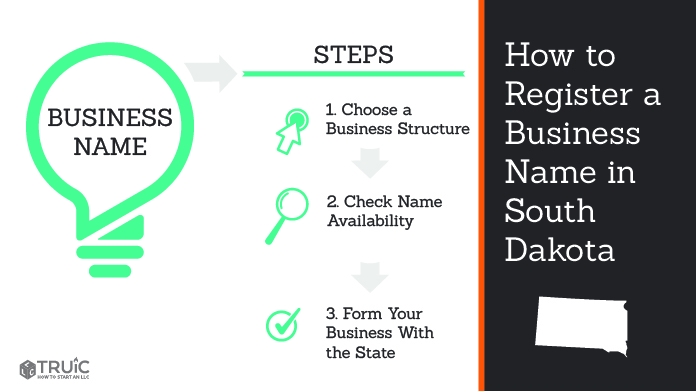 Learn how to name a South Dakota business