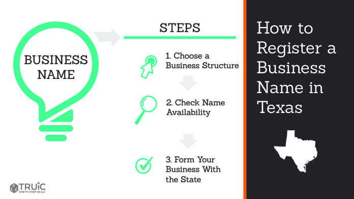 how to register a business name in texas  how to start an llc