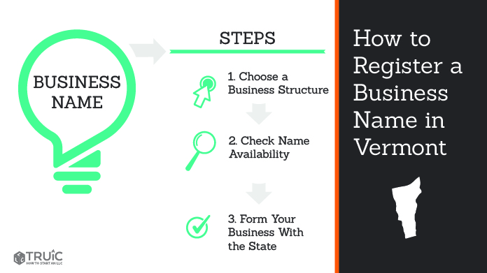 Graphic showing how to register your business name in Vermont.