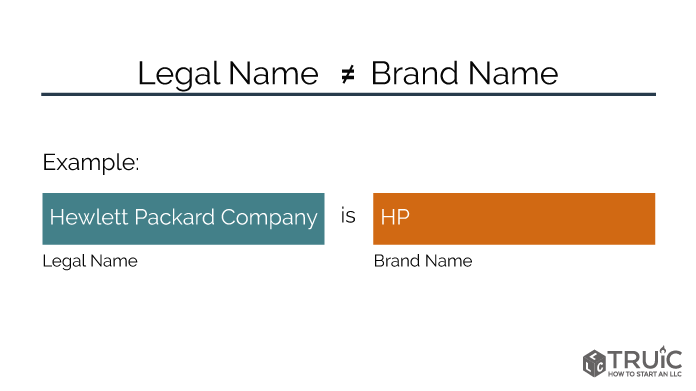 diagram showing legal name is not the same as the brand name
