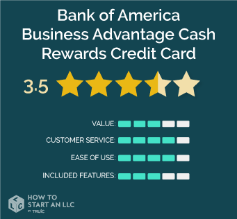 Bank of America Business Advantage Scorecard, scores out of 5, Value 3, Customer Service 4, Ease of Use 4, Included Features 3