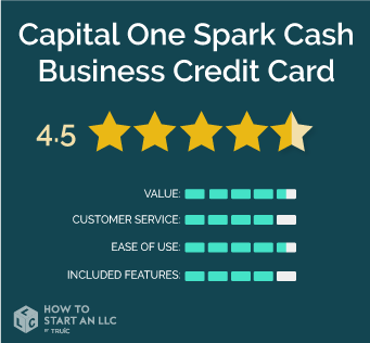 Capital One Spark Cash scorecard, scores out of 5, Value 4.5, Customer Service 4, Ease of Use 4.5, Included Features 4