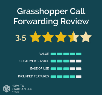 Grasshopper scorecard, scores out of 5, Value 5, Customer Service 3, Ease of Use 3, Included Features 4
