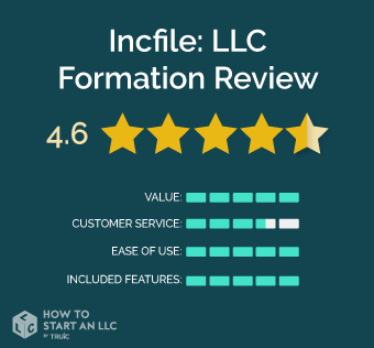 Incfile scorecard, scores out of 5, Value 5, Customer Service 3, Ease of Use 4, Included Features 5