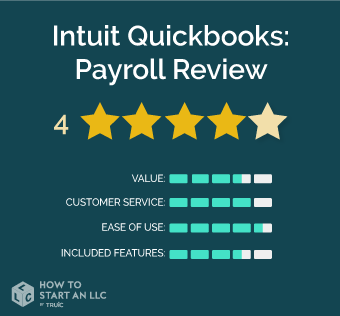 Intuit Quickbooks Payroll ratings, Overall 4/5, Value 4/5, Customer Service 4/5, Ease of Use 5/5, Included Features 4.5/5