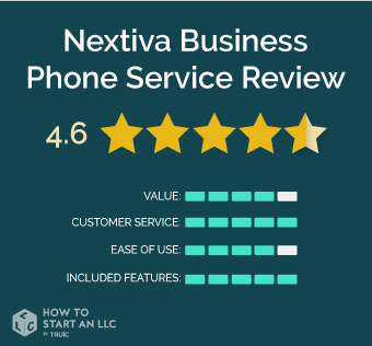 Nextiva scorecard, scores out of 5, Value 4.5, Customer Service 5, Ease of Use 4.5, Included Features 4