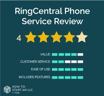 RingCentral scorecard, scores out of 5, Value 4, Customer Service 2, Ease of Use 5, Included Features 5