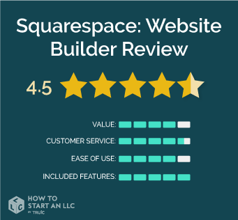 Squarespace scorecard, scores out of 5, Value 4.5, Customer Service 5, Ease of Use 4.5, Included Features 4