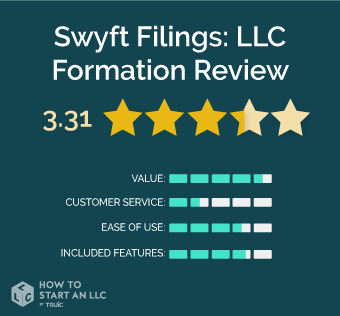 Swyft Filings scorecard, scores out of 5, Value 4.5, Customer Service 5, Ease of Use 4.5, Included Features 4