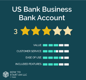 US Bank Business Accounts Scorecard. Value 3/5, Customer Service 2.5/5, Ease of Use 3.5/5, Included Features 3/5, Overall Rating 3/5.