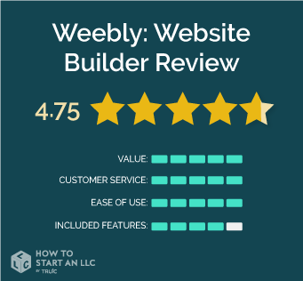 Weebly scorecard, scores out of 5, Value 5, Customer Service 5, Ease of Use 5, Included Features 4