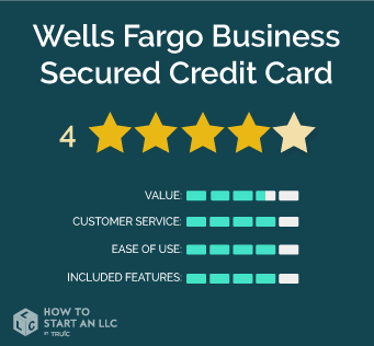 Wells Fargo Business Secured Credit Card scorecard, scores out of 5, Value 3.5, Customer Service 4, Ease of Use 4, Included Features 4