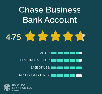 Chase Business Bank Account Scorecard. Value 4.5/5, Customer Service 4.5/5, Ease of use 5/5, Included Features 4/5, Overall Rating 4.5/5