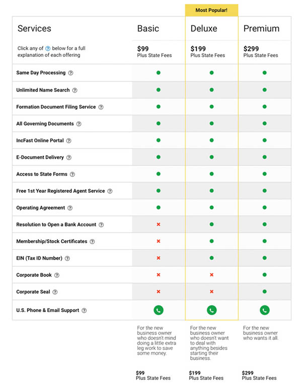 Pricing screenshot for Incorporate Fast review