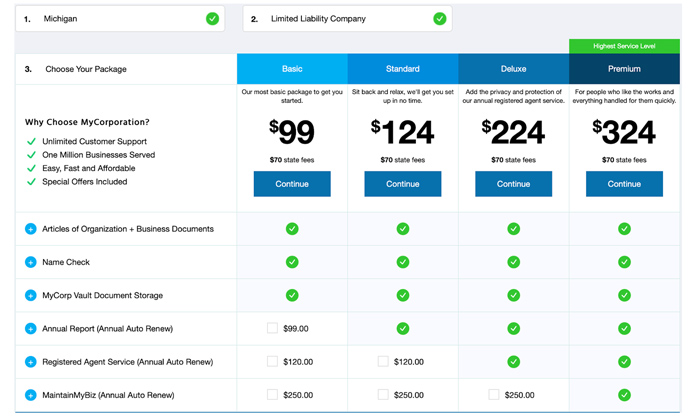 Pricing screenshot for MyCorporation review