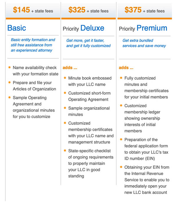 Pricing screenshot for Nationwide Incorporators review