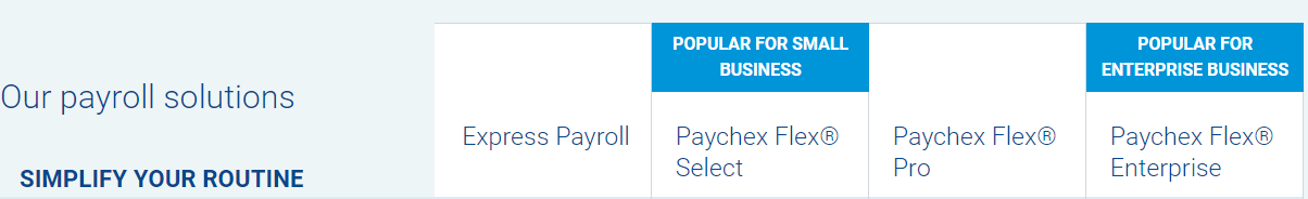Screenshot of Paychex Pricing from their website